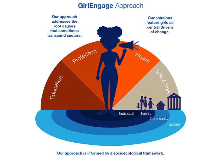Girl Engage Model
